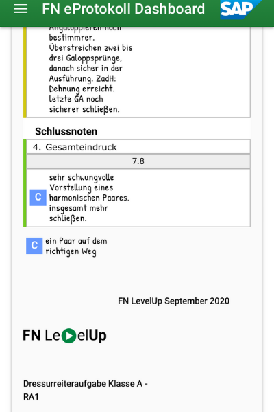 FN LevelUp Produkttest
